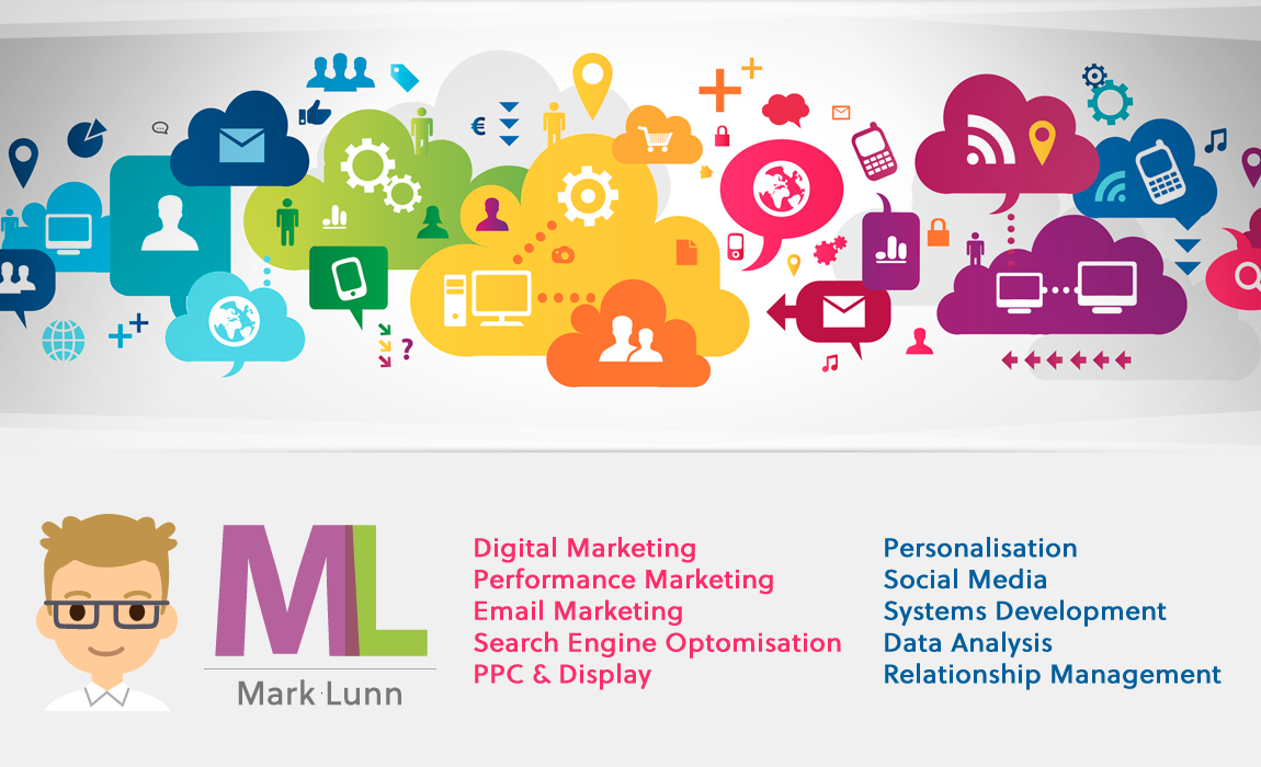 mlweb - mark lunn - digital marketing